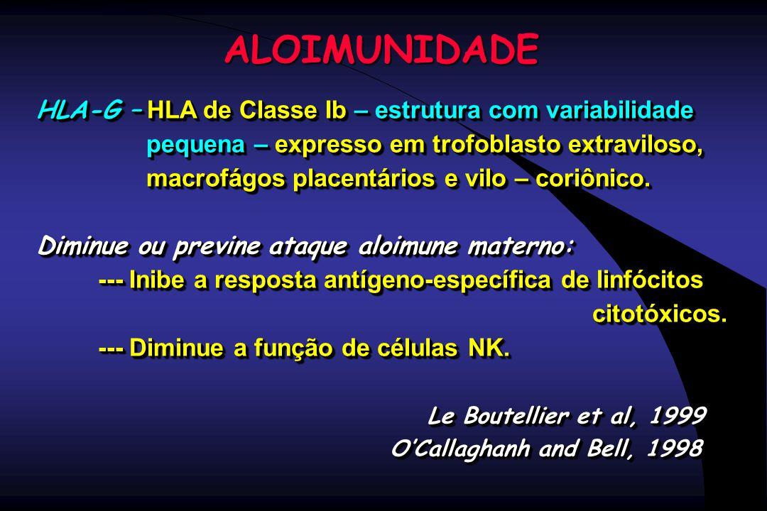 ALOIMUNIDADE HLA-G – HLA de Classe Ib – estrutura com variabilidade