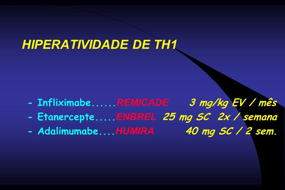 HIPERATIVIDADE DE TH1 - Infliximabe......REMICADE 3 mg/kg EV / mês
