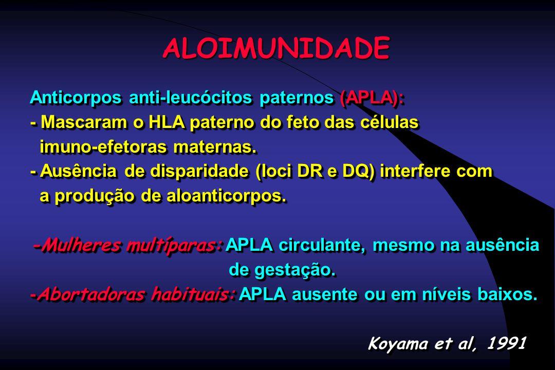 ALOIMUNIDADE Anticorpos anti-leucócitos paternos (APLA):