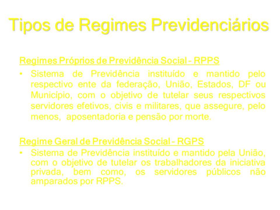 Tipos de Regimes Previdenciários