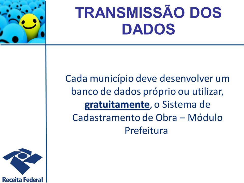 TRANSMISSÃO DOS DADOS