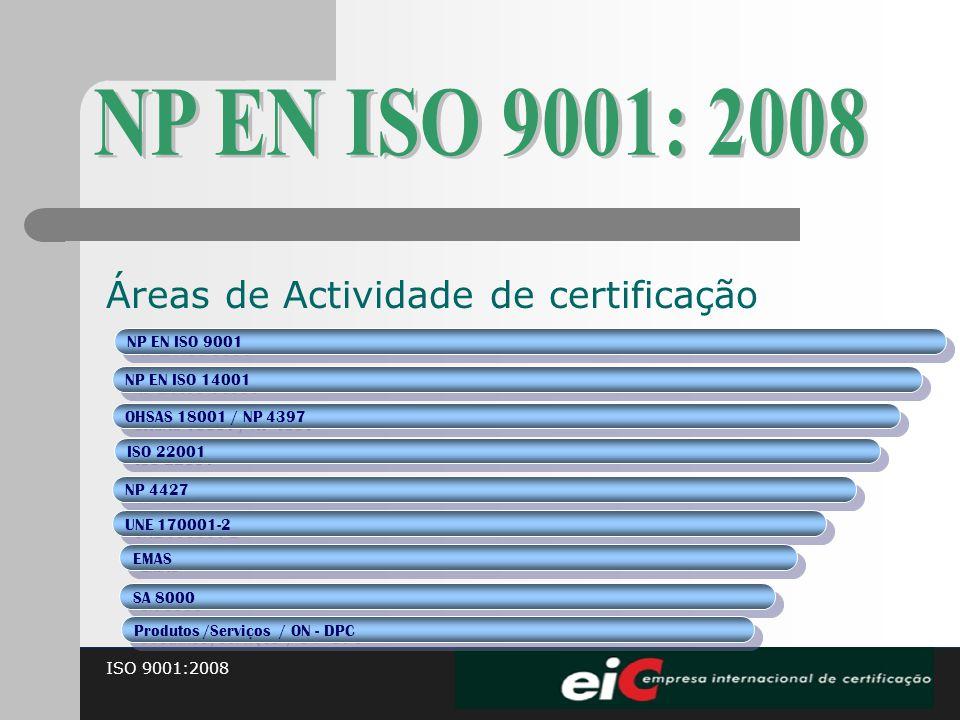 NP EN ISO 9001: 2008 Áreas de Actividade de certificação