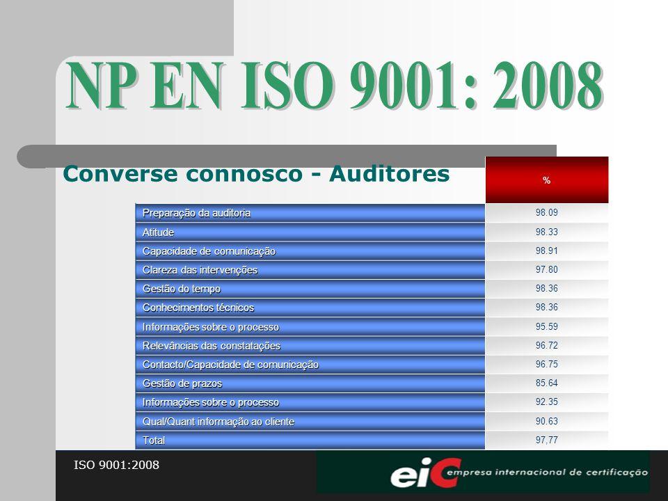NP EN ISO 9001: 2008 Converse connosco - Auditores 14