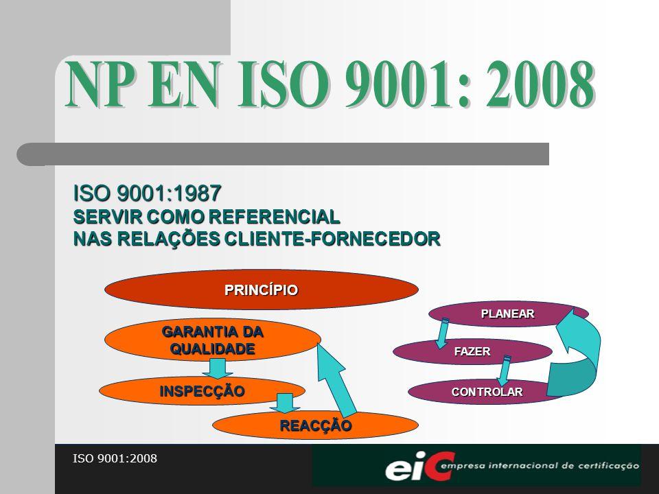 NP EN ISO 9001: 2008 ISO 9001:1987 SERVIR COMO REFERENCIAL