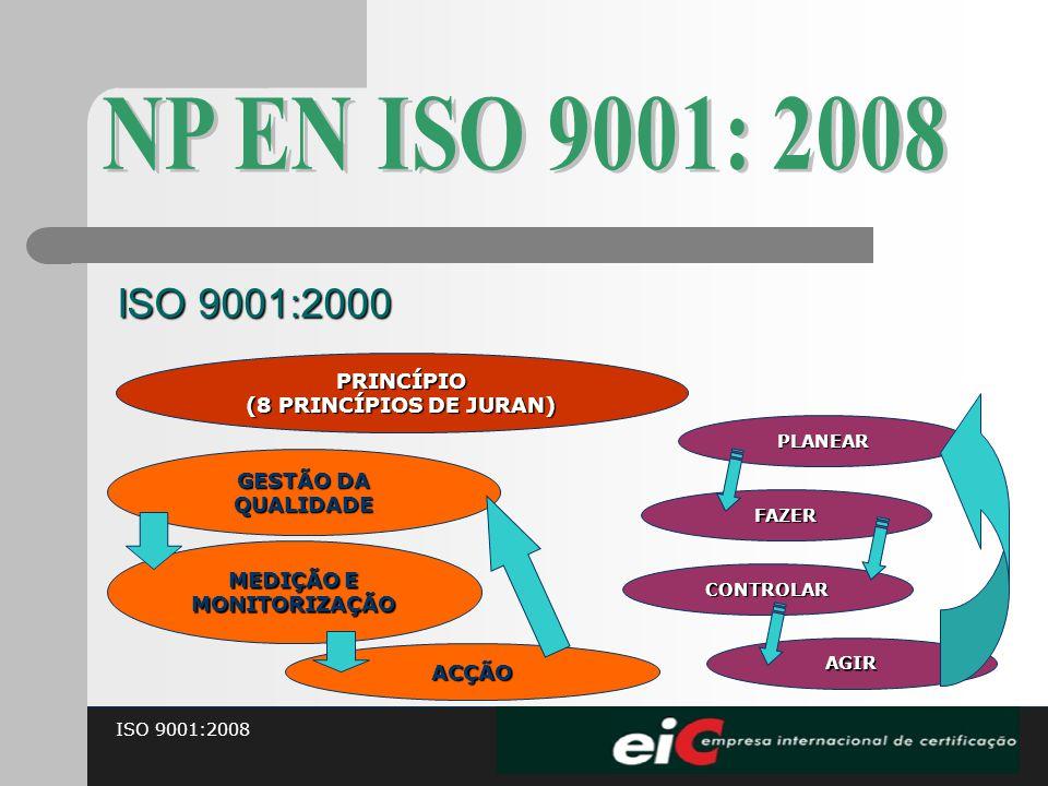 NP EN ISO 9001: 2008 ISO 9001:2000 PRINCÍPIO (8 PRINCÍPIOS DE JURAN)