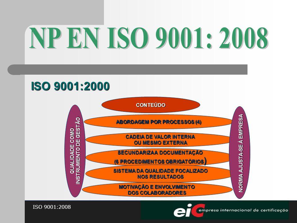 NP EN ISO 9001: 2008 ISO 9001:2000 CONTEÚDO NORMA AJUSTA-SE À EMPRESA