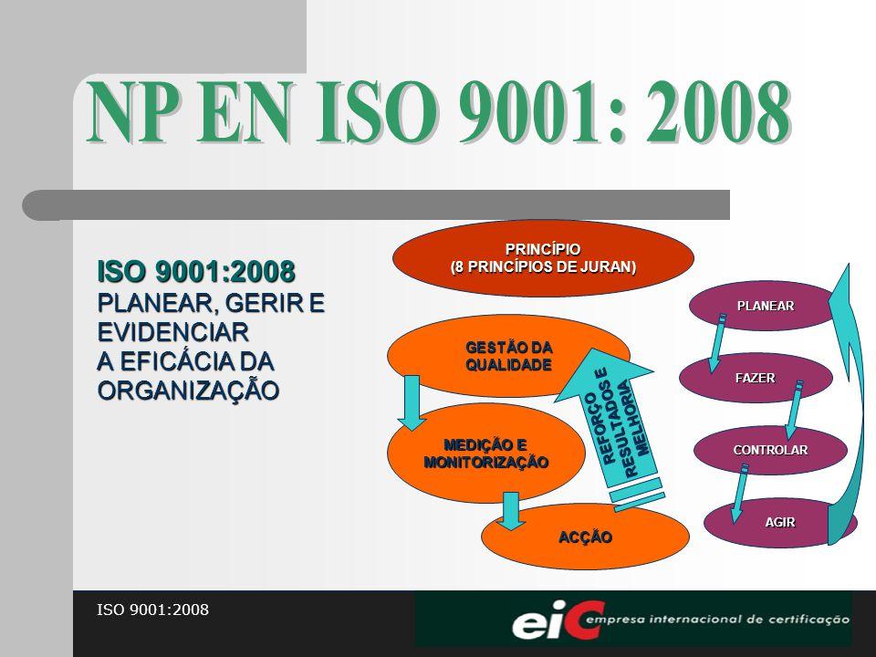 ISO 9001:2008 PLANEAR, GERIR E EVIDENCIAR A EFICÁCIA DA ORGANIZAÇÃO