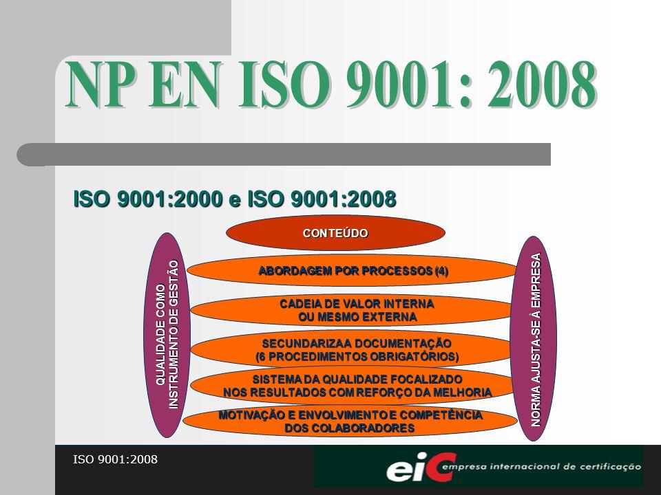 NP EN ISO 9001: 2008 ISO 9001:2000 e ISO 9001:2008 CONTEÚDO