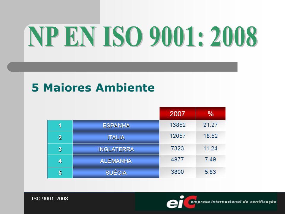 NP EN ISO 9001: 2008 5 Maiores Ambiente 2007 % 1 ESPANHA 13852 21.27 2