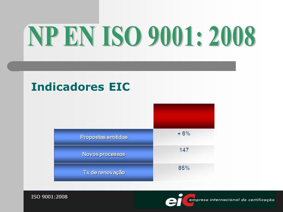 NP EN ISO 9001: 2008 Indicadores EIC Propostas emitidas + 6%