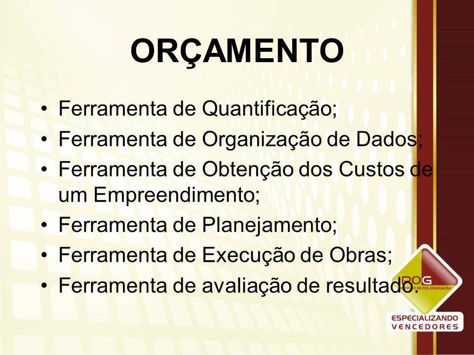ORÇAMENTO Ferramenta de Quantificação;