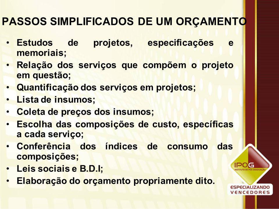 PASSOS SIMPLIFICADOS DE UM ORÇAMENTO