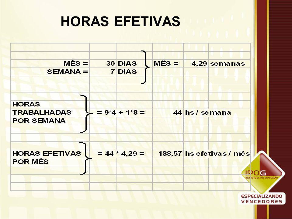 HORAS EFETIVAS