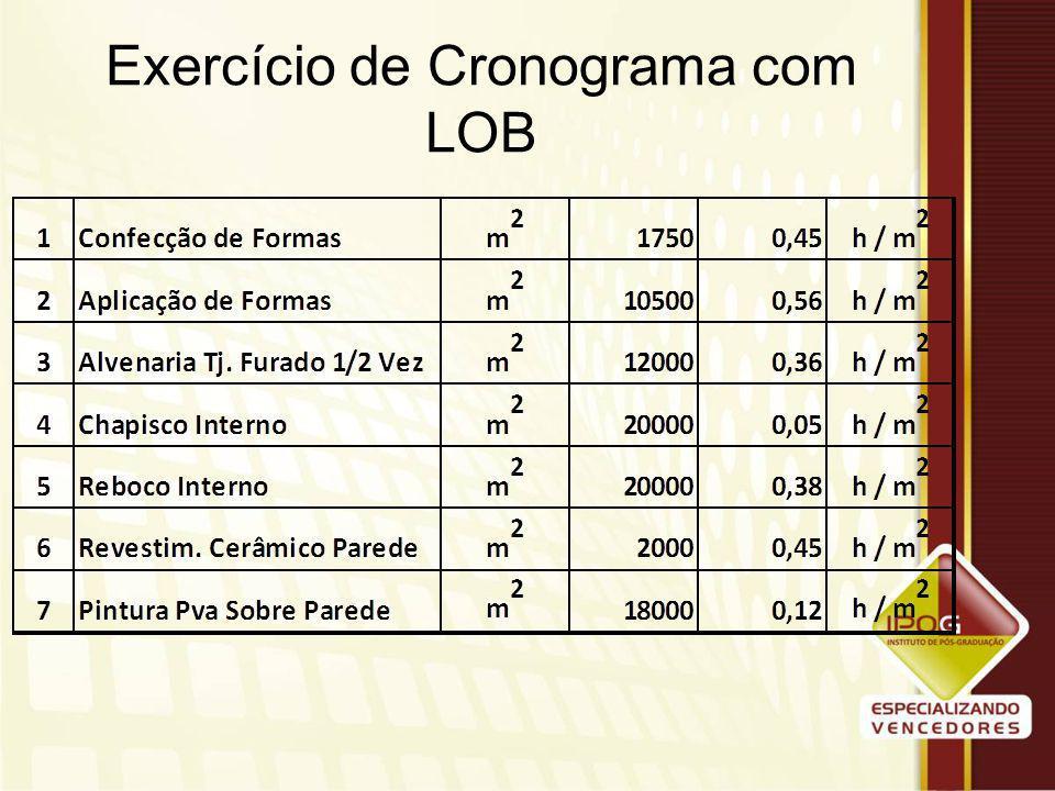 Exercício de Cronograma com LOB