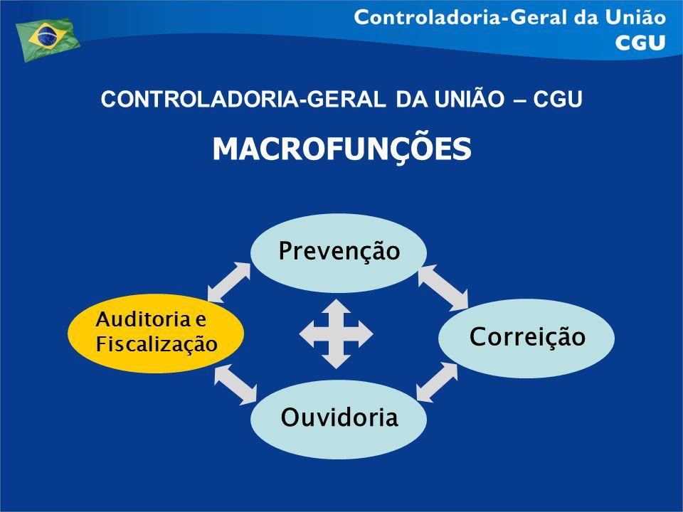 CONTROLADORIA-GERAL DA UNIÃO – CGU