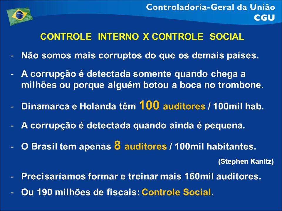 CONTROLE INTERNO X CONTROLE SOCIAL