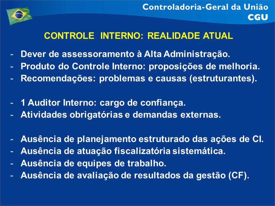 CONTROLE INTERNO: REALIDADE ATUAL