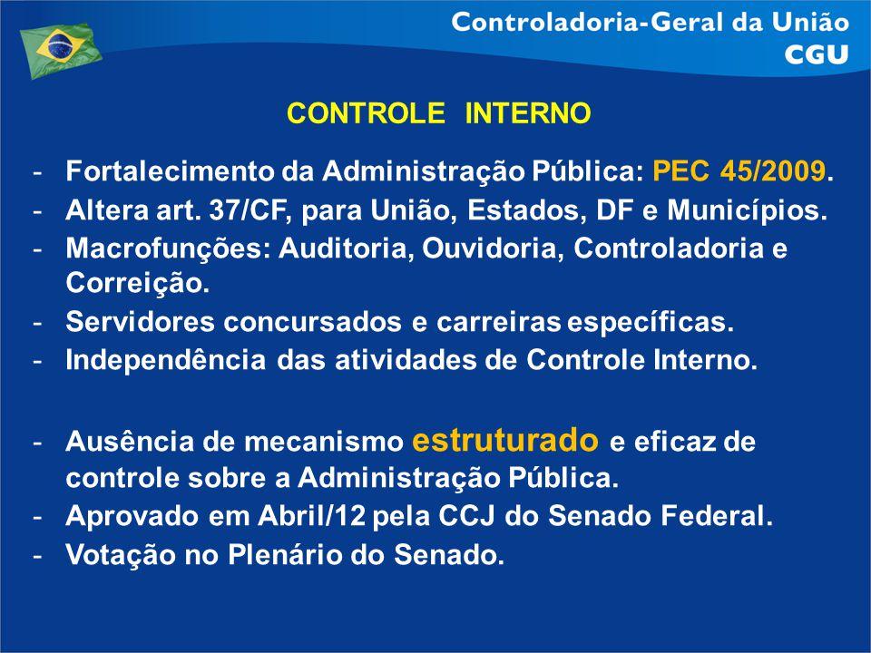 CONTROLE INTERNO Fortalecimento da Administração Pública: PEC 45/2009. Altera art. 37/CF, para União, Estados, DF e Municípios.