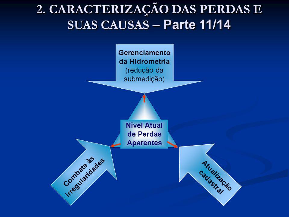 2. CARACTERIZAÇÃO DAS PERDAS E SUAS CAUSAS – Parte 11/14