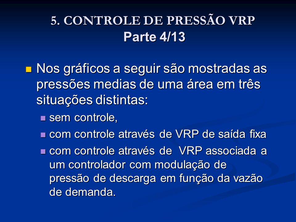 5. CONTROLE DE PRESSÃO VRP Parte 4/13