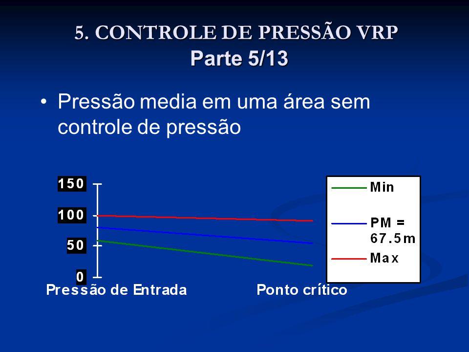 5. CONTROLE DE PRESSÃO VRP Parte 5/13
