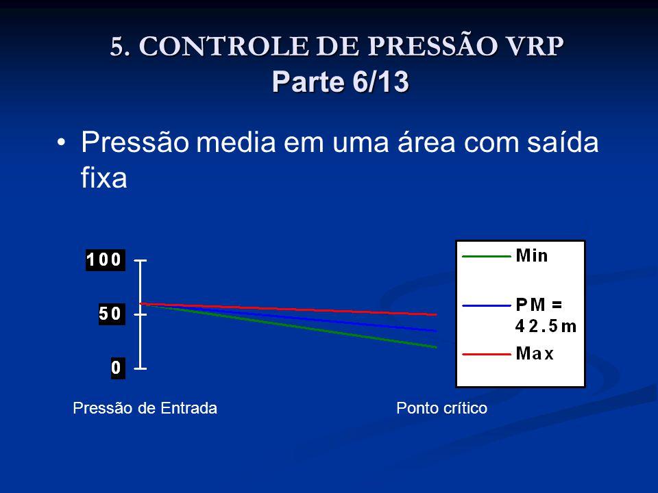 5. CONTROLE DE PRESSÃO VRP Parte 6/13