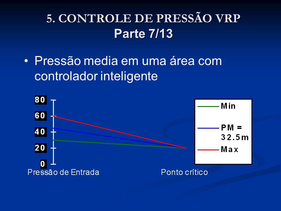 5. CONTROLE DE PRESSÃO VRP Parte 7/13