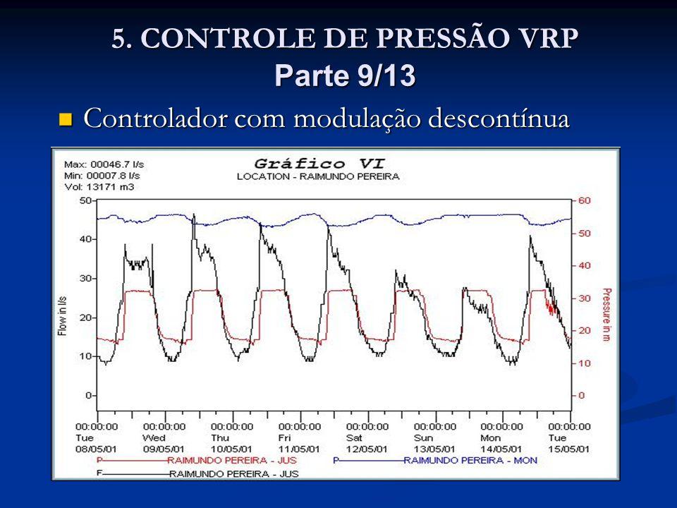 5. CONTROLE DE PRESSÃO VRP Parte 9/13