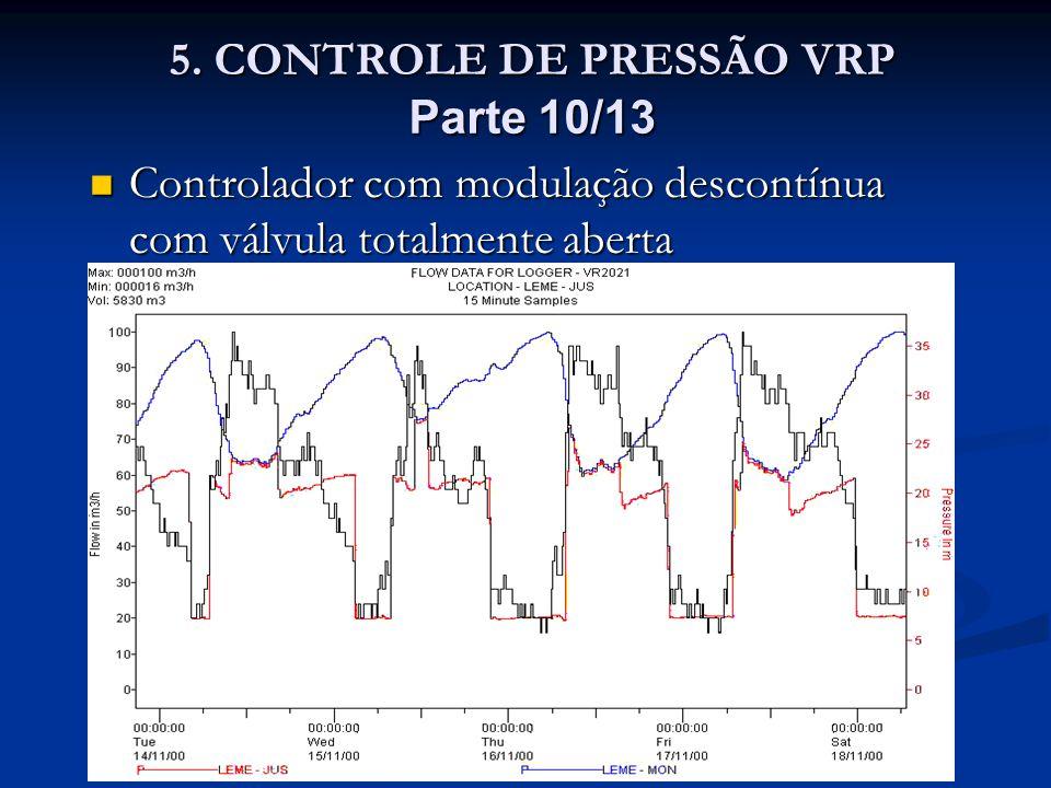 5. CONTROLE DE PRESSÃO VRP Parte 10/13