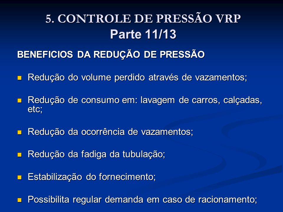 5. CONTROLE DE PRESSÃO VRP Parte 11/13