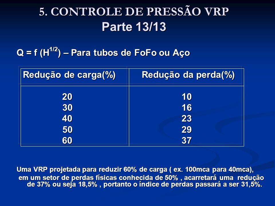 5. CONTROLE DE PRESSÃO VRP Parte 13/13