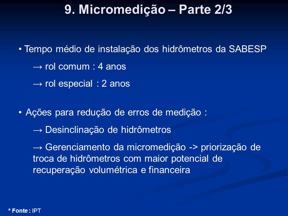 9. Micromedição – Parte 2/3 Tempo médio de instalação dos hidrômetros da SABESP. rol comum : 4 anos.