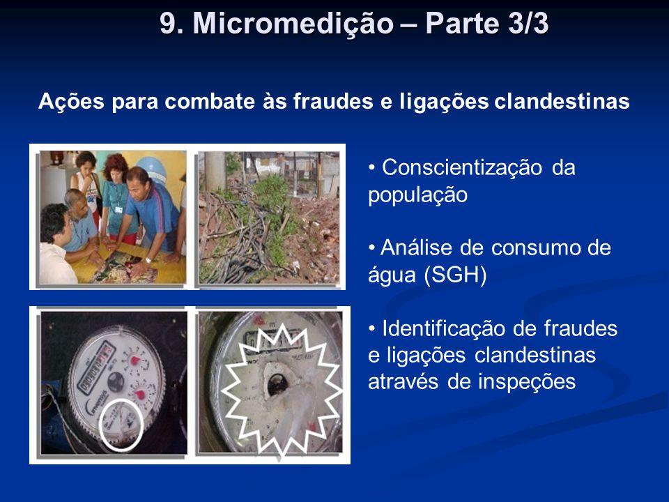 9. Micromedição – Parte 3/3 Ações para combate às fraudes e ligações clandestinas. Conscientização da população.