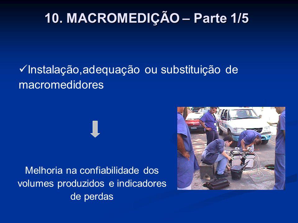 10. MACROMEDIÇÃO – Parte 1/5 Instalação,adequação ou substituição de macromedidores.