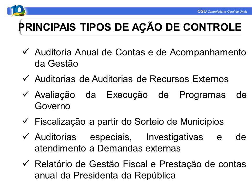 PRINCIPAIS TIPOS DE AÇÃO DE CONTROLE