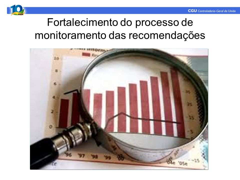 Fortalecimento do processo de monitoramento das recomendações