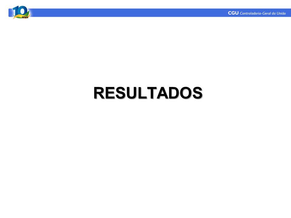 RESULTADOS 24