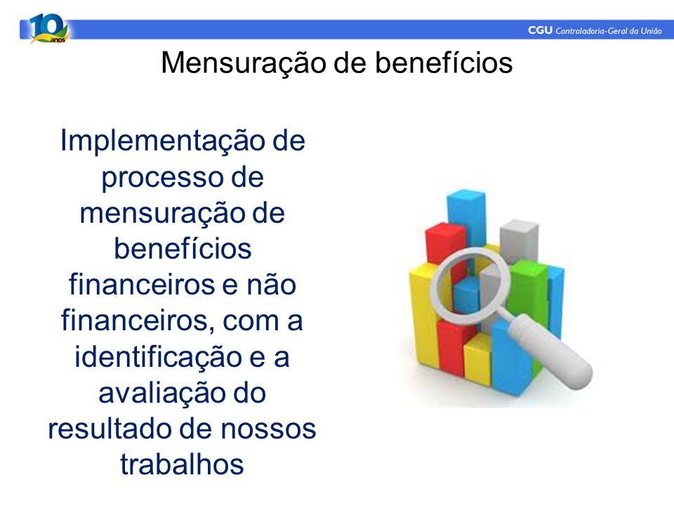 Mensuração de benefícios