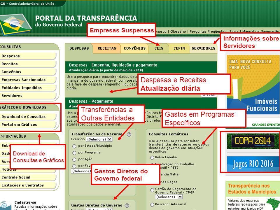 Despesas e Receitas Atualização diária Transferências a