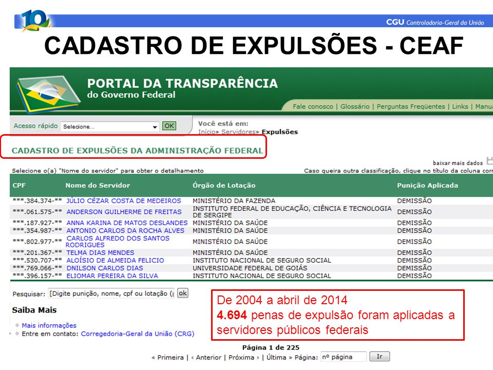 CADASTRO DE EXPULSÕES - CEAF