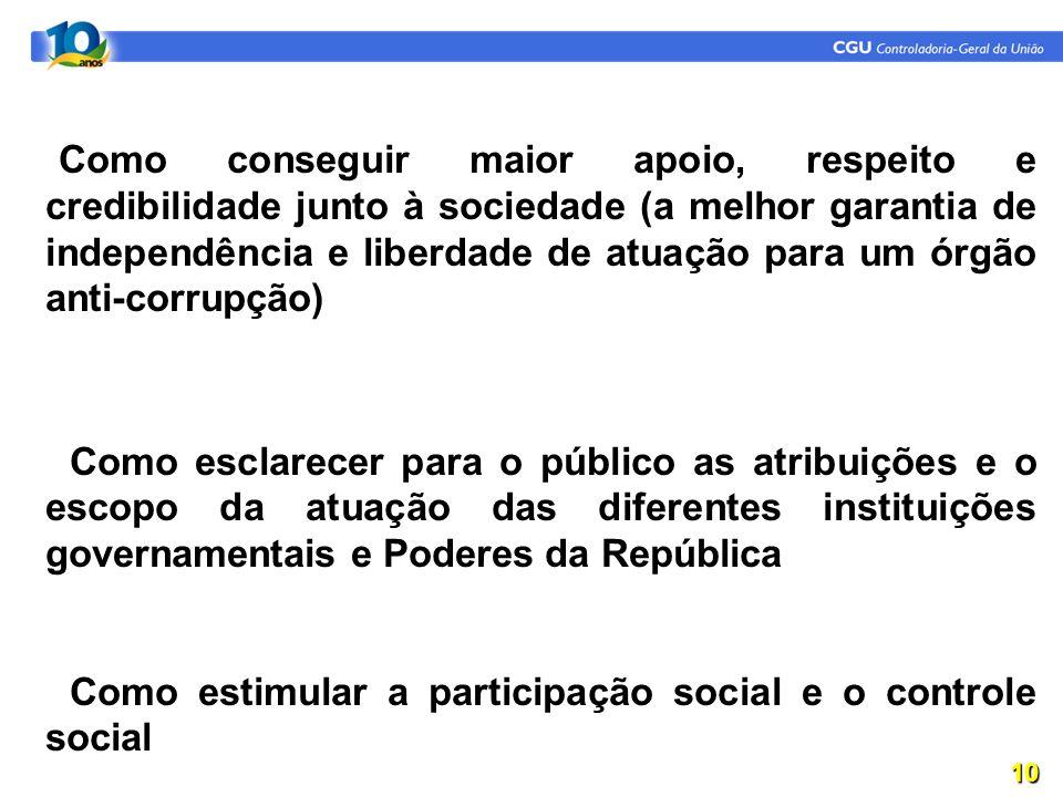 Como estimular a participação social e o controle social