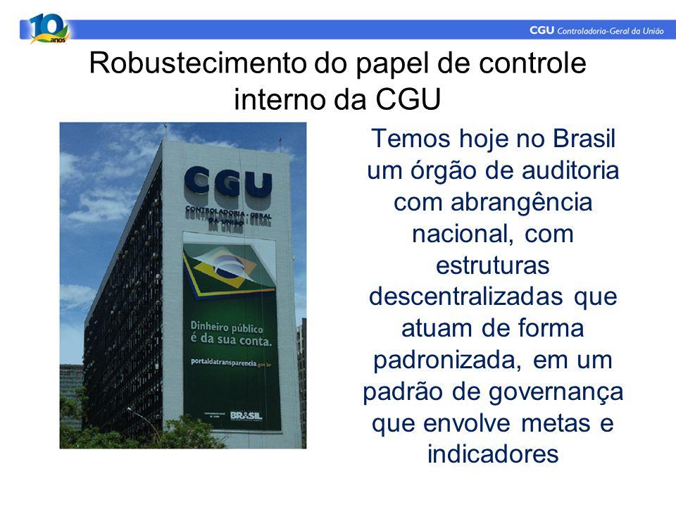 Robustecimento do papel de controle interno da CGU
