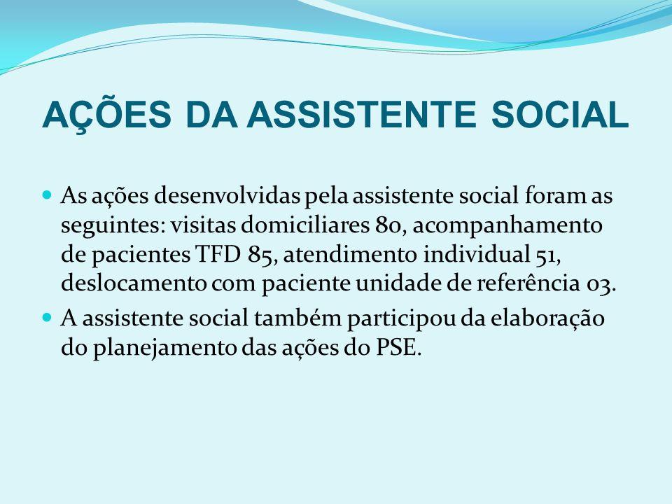 AÇÕES DA ASSISTENTE SOCIAL