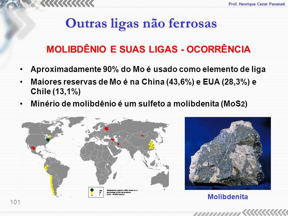MOLIBDÊNIO E SUAS LIGAS - OCORRÊNCIA
