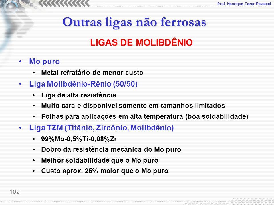 LIGAS DE MOLIBDÊNIO Mo puro Liga Molibdênio-Rênio (50/50)