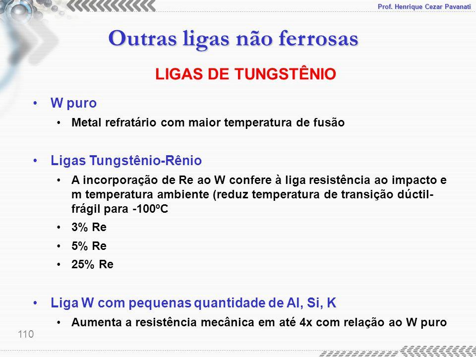 LIGAS DE TUNGSTÊNIO W puro Ligas Tungstênio-Rênio