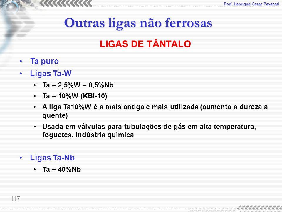 LIGAS DE TÂNTALO Ta puro Ligas Ta-W Ligas Ta-Nb Ta – 2,5%W – 0,5%Nb