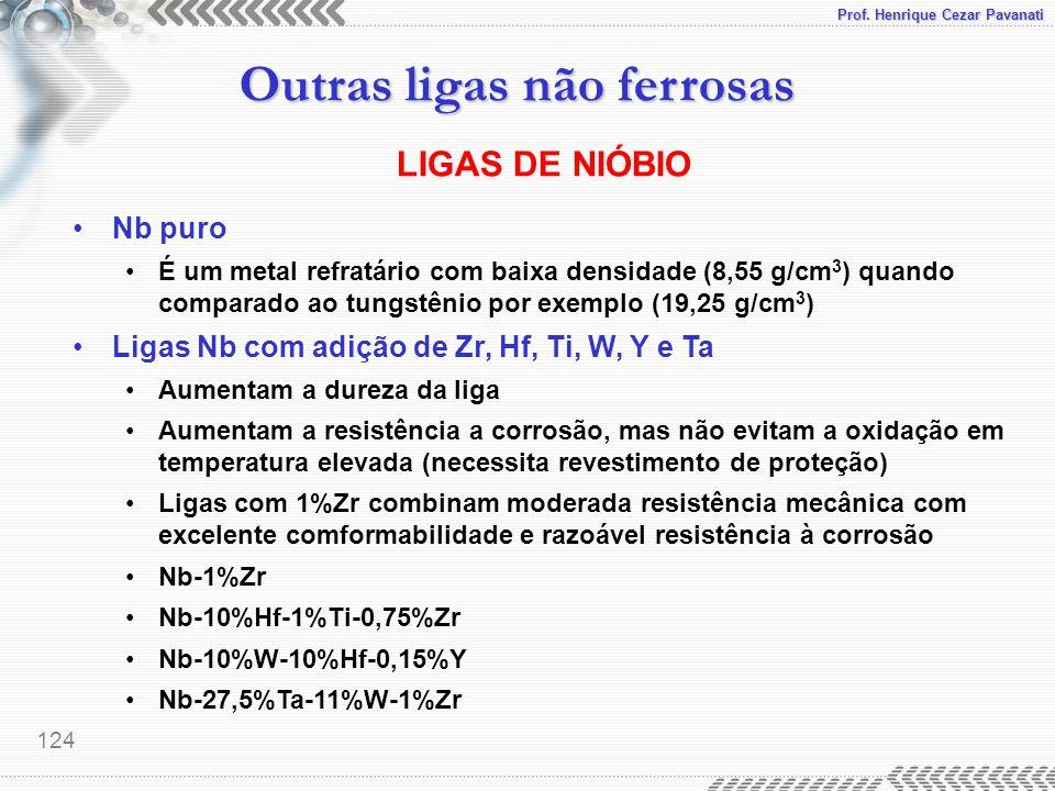 LIGAS DE NIÓBIO Nb puro Ligas Nb com adição de Zr, Hf, Ti, W, Y e Ta