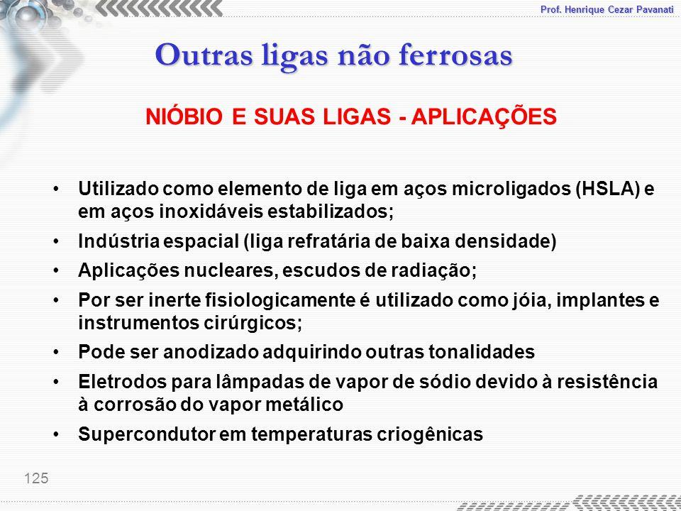 NIÓBIO E SUAS LIGAS - APLICAÇÕES