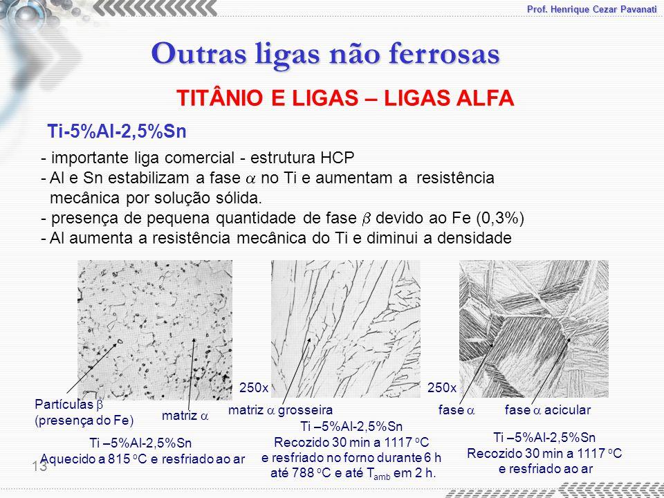 TITÂNIO E LIGAS – LIGAS ALFA